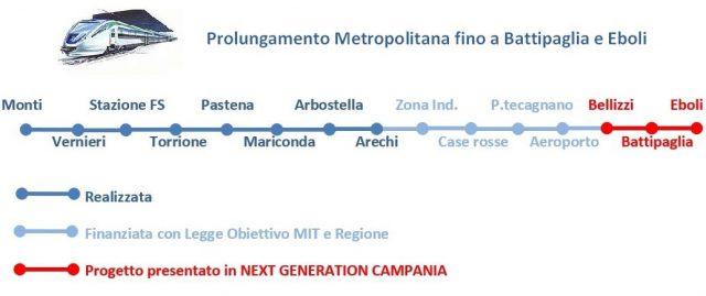 metro battipaglia next generation